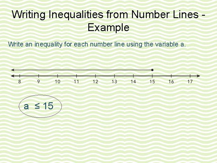 Writing Inequalities from Number Lines Example Write an inequality for each number line using