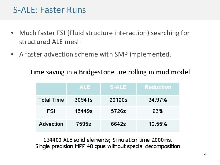 S-ALE: Faster Runs • Much faster FSI (Fluid structure interaction) searching for structured ALE