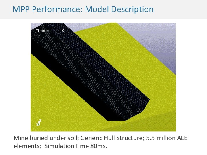 MPP Performance: Model Description Mine buried under soil; Generic Hull Structure; 5. 5 million