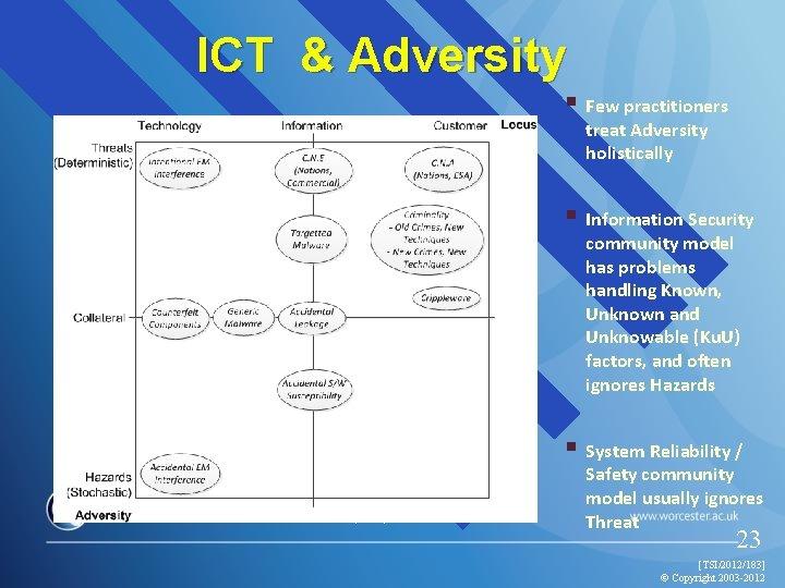 ICT & Adversity § Few practitioners treat Adversity holistically § Information Security community model