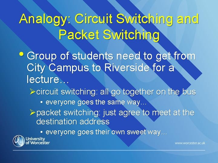 Analogy: Circuit Switching and Packet Switching • Group of students need to get from
