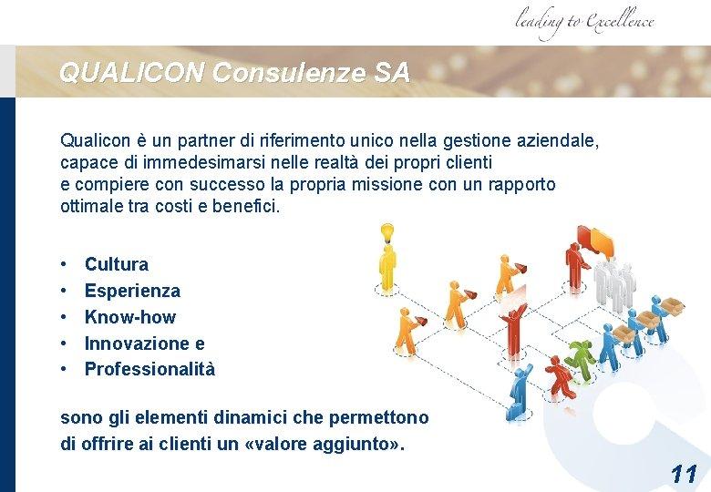 QUALICON Consulenze SA Qualicon è un partner di riferimento unico nella gestione aziendale, capace