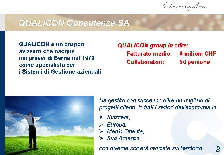 QUALICON Consulenze SA QUALICON è un gruppo svizzero che nacque nei pressi di Berna