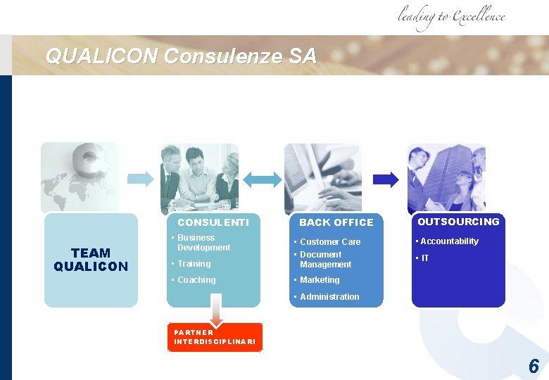 QUALICON Consulenze SA CONSULENTI TEAM QUALICON • Business Development BACK OFFICE • Training •
