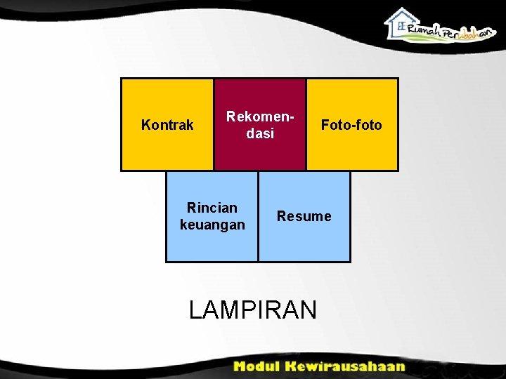 Kontrak Rekomendasi Rincian keuangan Foto-foto Resume LAMPIRAN