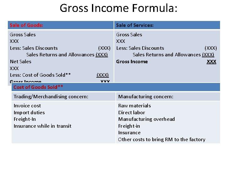 Gross Income Formula: Sale of Goods: Sale of Services: Gross Sales XXX Less: Sales