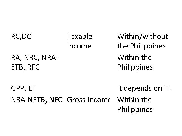 TAXPAYER RC, DC RA, NRC, NRAETB, RFC TAX BASE Taxable Income TAXABLE ON INCOME
