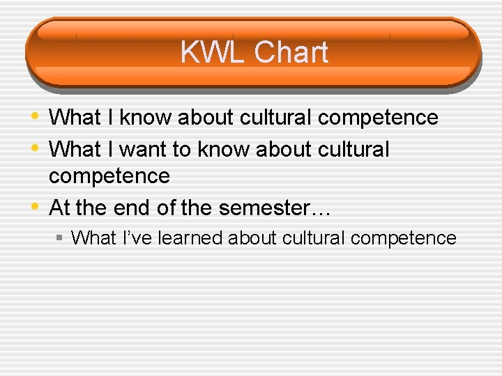 KWL Chart • What I know about cultural competence • What I want to