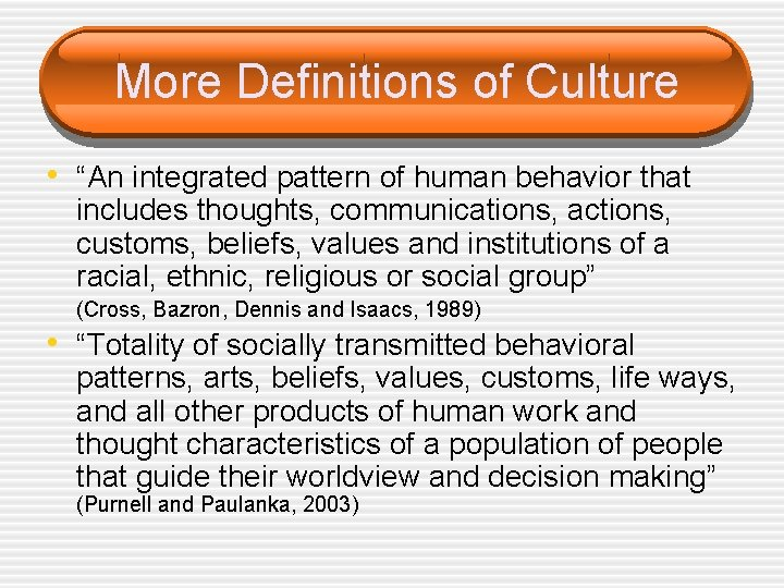 """More Definitions of Culture • """"An integrated pattern of human behavior that includes thoughts,"""