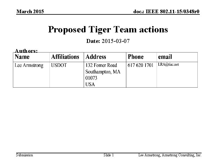 March 2015 doc. : IEEE 802. 11 -15/0348 r 0 Proposed Tiger Team actions