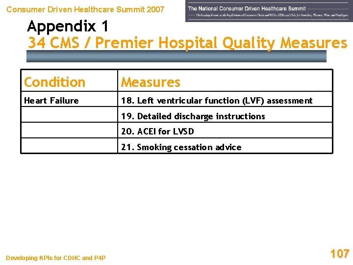 Consumer Driven Healthcare Summit 2007 Appendix 1 34 CMS / Premier Hospital Quality Measures
