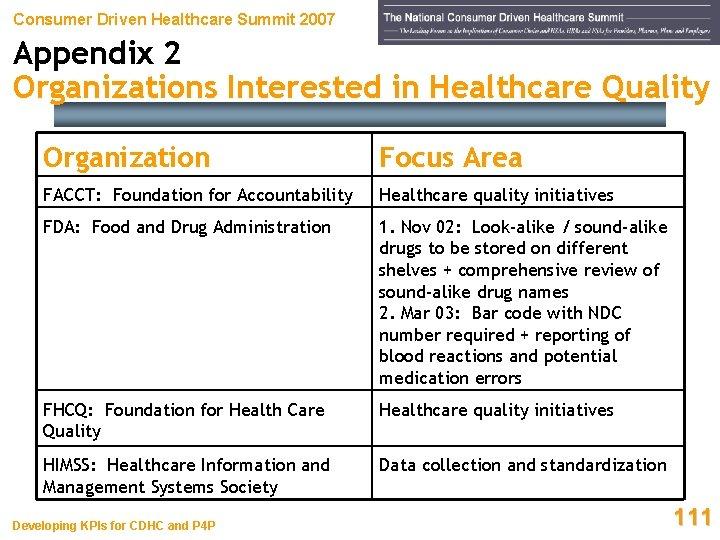 Consumer Driven Healthcare Summit 2007 Appendix 2 Organizations Interested in Healthcare Quality Organization Focus