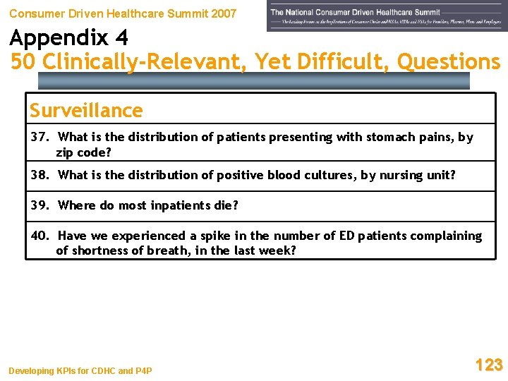 Consumer Driven Healthcare Summit 2007 Appendix 4 50 Clinically-Relevant, Yet Difficult, Questions Surveillance 37.