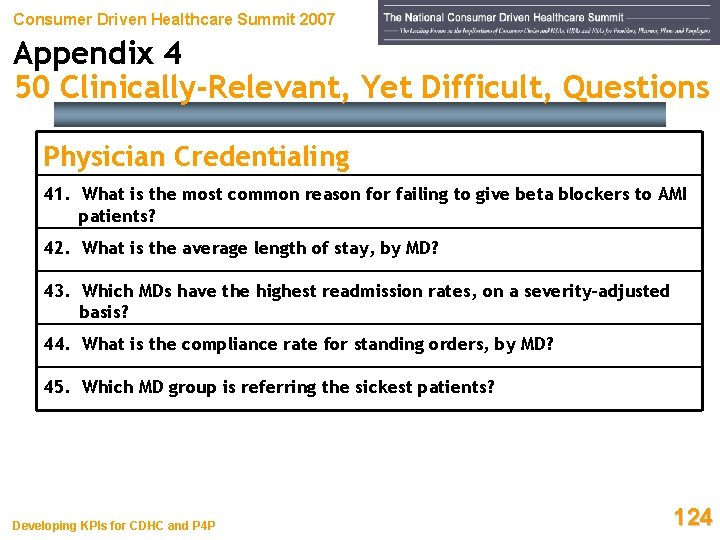 Consumer Driven Healthcare Summit 2007 Appendix 4 50 Clinically-Relevant, Yet Difficult, Questions Physician Credentialing