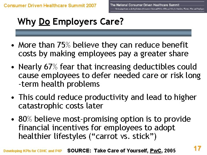 Consumer Driven Healthcare Summit 2007 Why Do Employers Care? • More than 75% believe