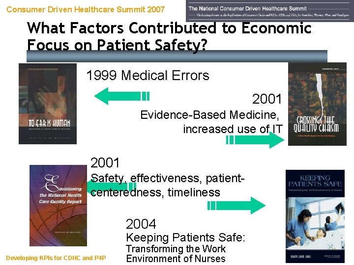 Consumer Driven Healthcare Summit 2007 What Factors Contributed to Economic Focus on Patient Safety?