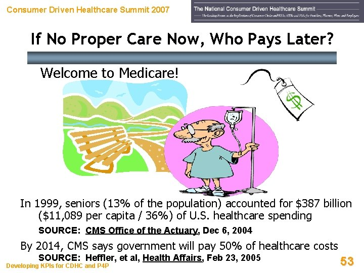 Consumer Driven Healthcare Summit 2007 If No Proper Care Now, Who Pays Later? Welcome