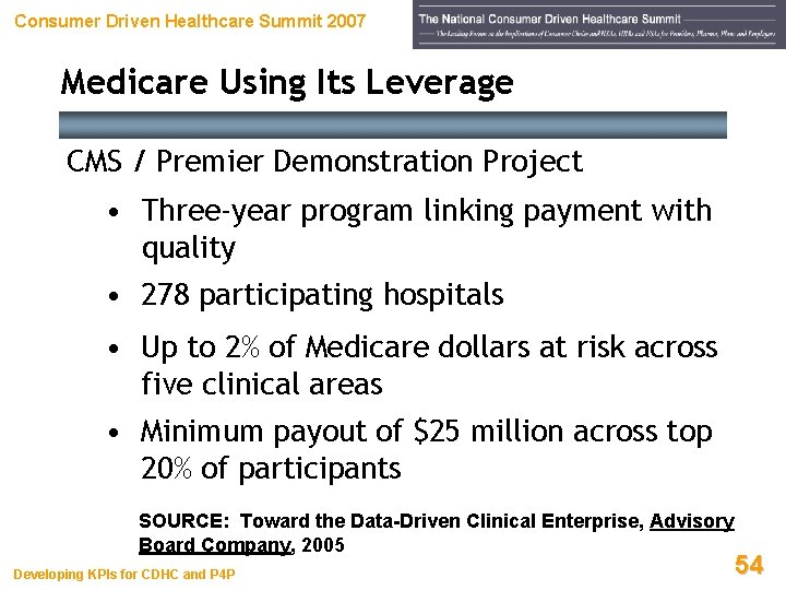 Consumer Driven Healthcare Summit 2007 Medicare Using Its Leverage CMS / Premier Demonstration Project