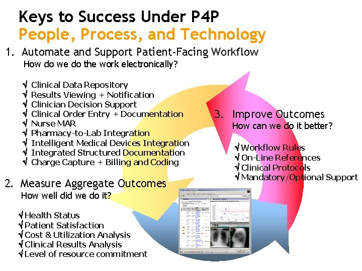 Keys to Success Under P 4 P People, Process, and Technology 1. Automate and