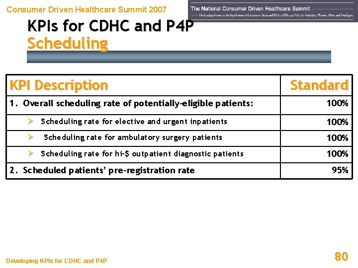 Consumer Driven Healthcare Summit 2007 KPIs for CDHC and P 4 P Scheduling KPI