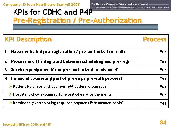 Consumer Driven Healthcare Summit 2007 KPIs for CDHC and P 4 P Pre-Registration /