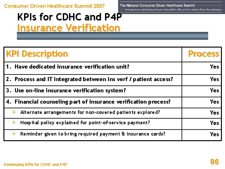 Consumer Driven Healthcare Summit 2007 KPIs for CDHC and P 4 P Insurance Verification