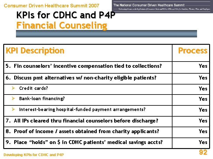 Consumer Driven Healthcare Summit 2007 KPIs for CDHC and P 4 P Financial Counseling