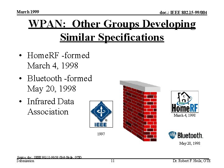 March 1999 doc. : IEEE 802. 15 -99/004 WPAN: Other Groups Developing Similar Specifications
