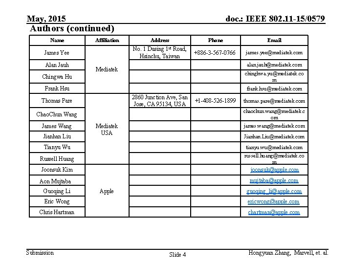 May, 2015 doc. : IEEE 802. 11 -15/0579 Authors (continued) Name Affiliation Address Phone