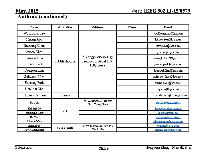 May, 2015 doc. : IEEE 802. 11 -15/0579 Authors (continued) Name Phone Email Wookbong