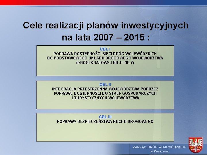 Cele realizacji planów inwestycyjnych na lata 2007 – 2015 : CEL I POPRAWA DOSTĘPNOŚCI