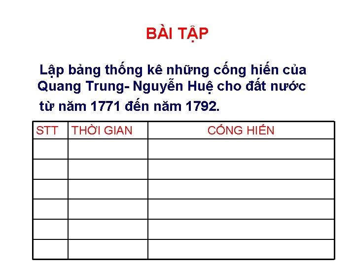 BÀI TẬP Lập bảng thống kê những cống hiến của Quang Trung Nguyễn Huệ