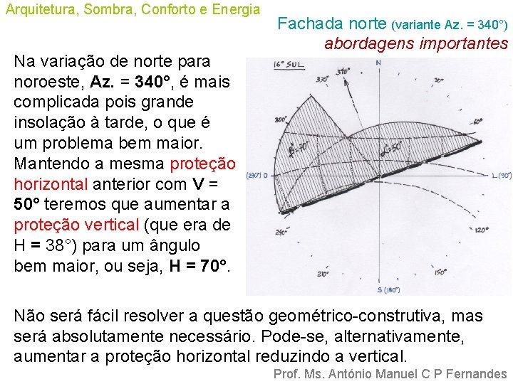 Arquitetura, Sombra, Conforto e Energia Na variação de norte para noroeste, Az. = 340°,