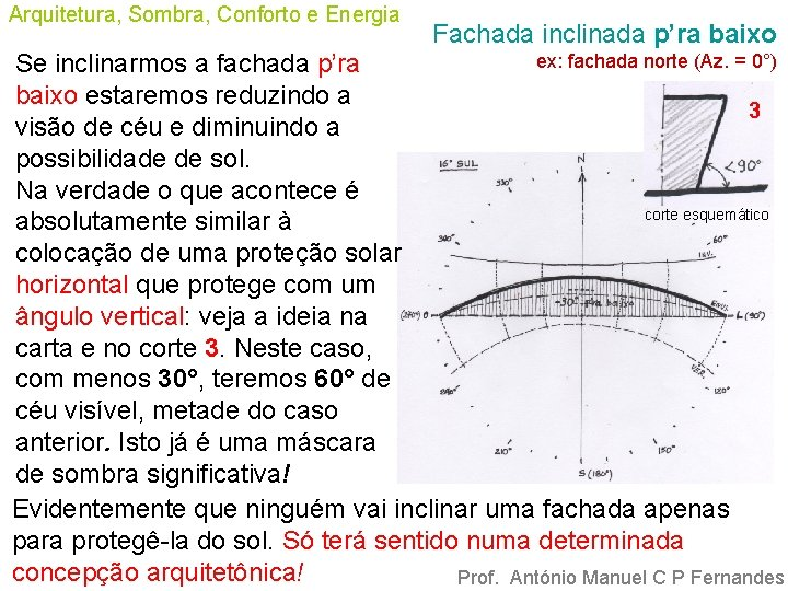 Arquitetura, Sombra, Conforto e Energia Fachada inclinada p'ra baixo ex: fachada norte (Az. =