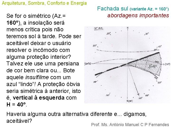 Arquitetura, Sombra, Conforto e Energia Se for o simétrico (Az. = 160°), a insolação