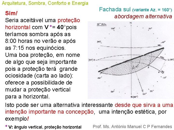 Arquitetura, Sombra, Conforto e Energia Fachada sul (variante Az. = 160°) abordagem alternativa Sim!