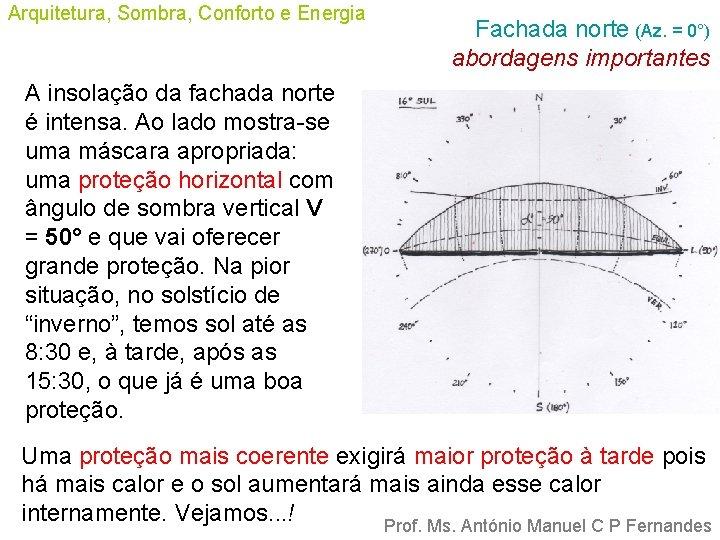 Arquitetura, Sombra, Conforto e Energia Fachada norte (Az. = 0°) abordagens importantes A insolação