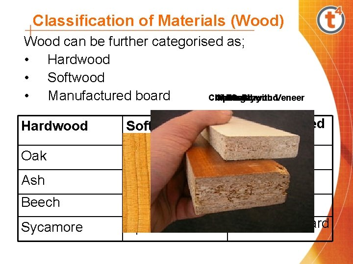 Classification of Materials (Wood) Wood can be further categorised as; • Hardwood • Softwood
