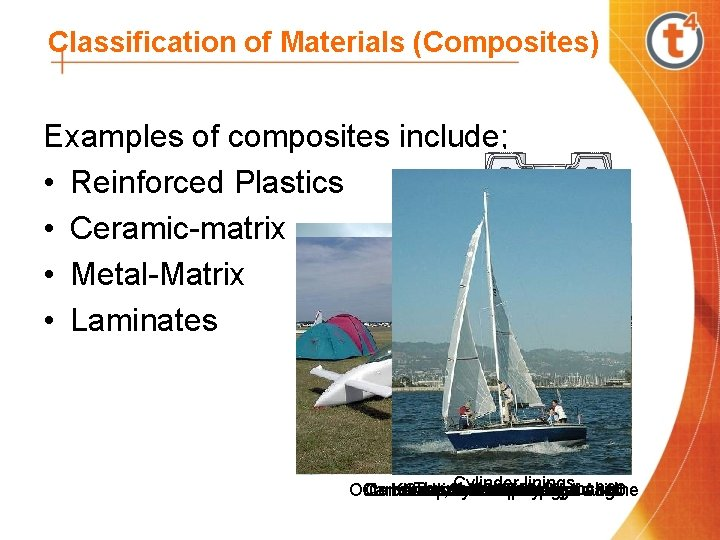 Classification of Materials (Composites) Examples of composites include; • Reinforced Plastics • Ceramic-matrix •