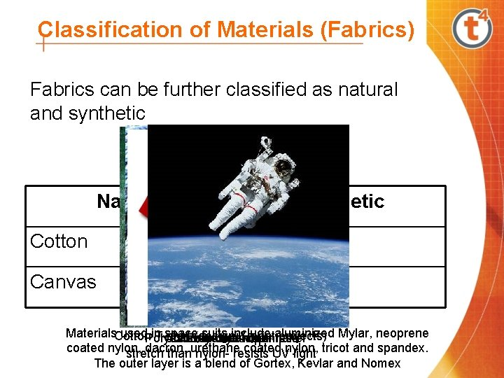 Classification of Materials (Fabrics) Fabrics can be further classified as natural and synthetic Natural