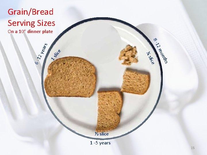 "Grain/Bread Serving Sizes On a 10"" dinner plate e s 1 s lic ear"