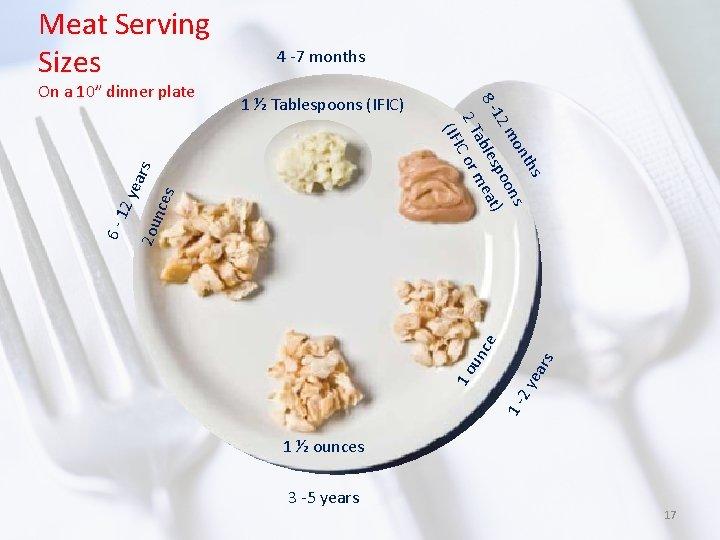 Meat Serving Sizes ea rs 2 y 1 - 1 o un ce 6