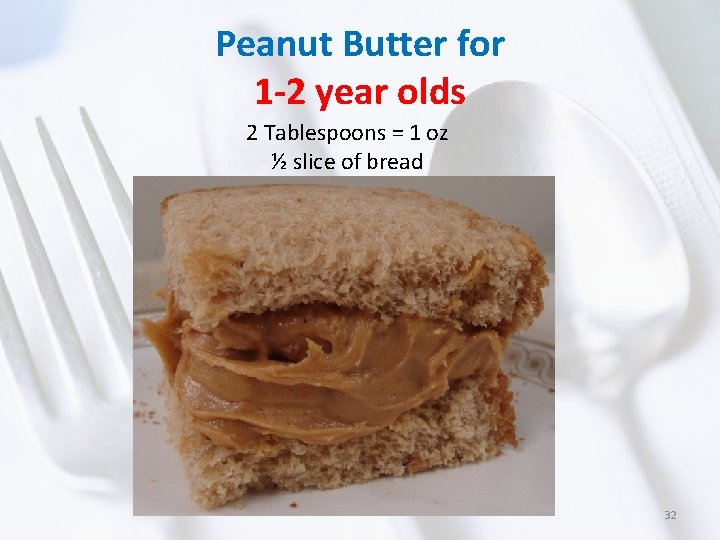 Peanut Butter for 1 -2 year olds 2 Tablespoons = 1 oz ½ slice