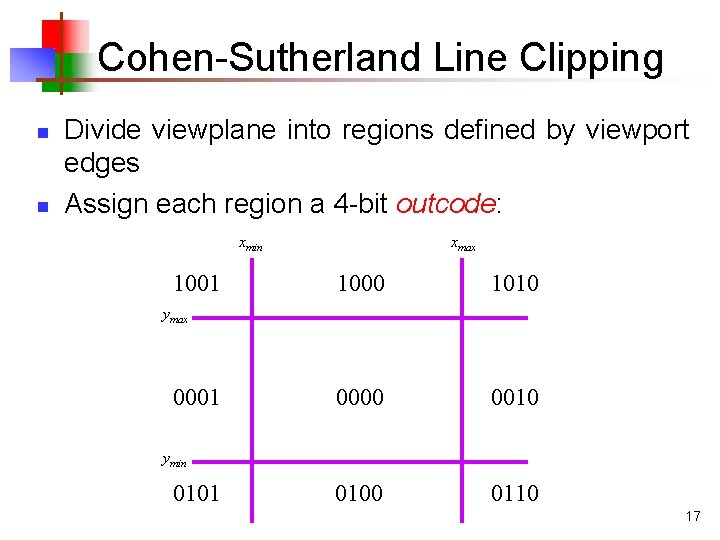 Cohen-Sutherland Line Clipping n n Divide viewplane into regions defined by viewport edges Assign