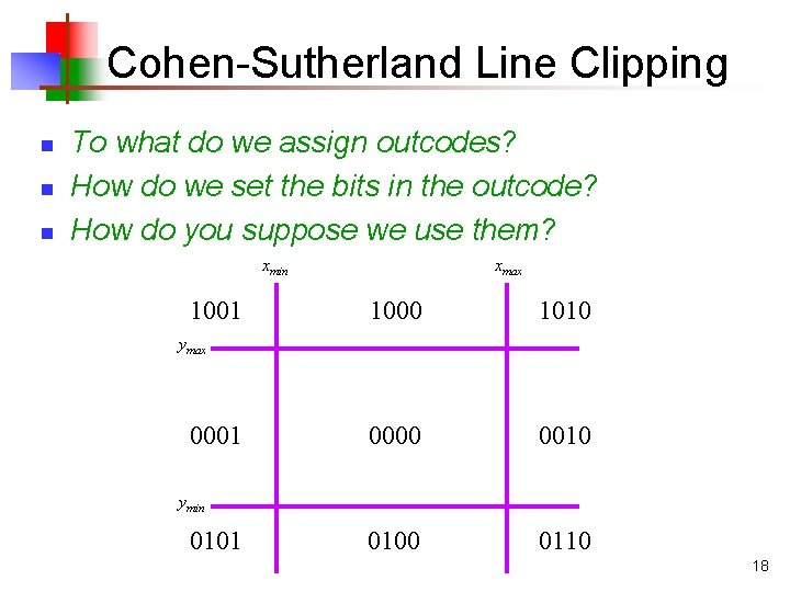Cohen-Sutherland Line Clipping n n n To what do we assign outcodes? How do