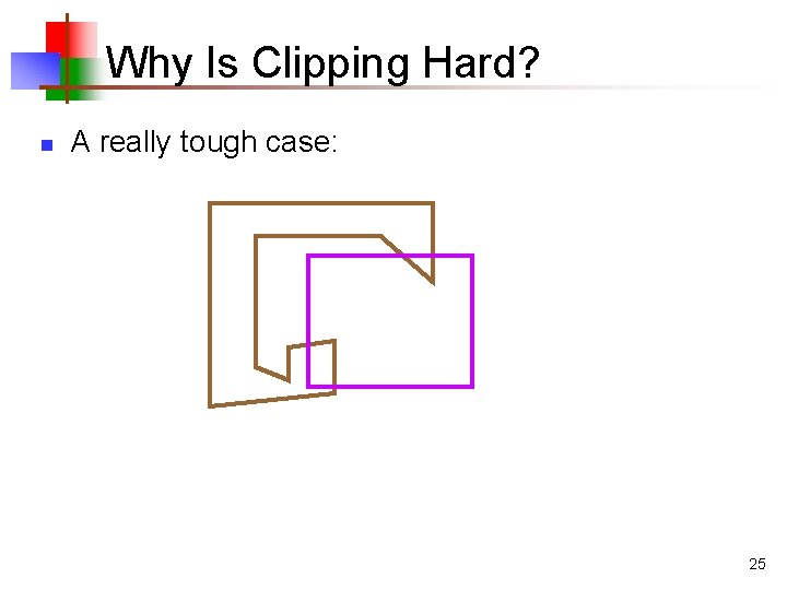 Why Is Clipping Hard? n A really tough case: 25