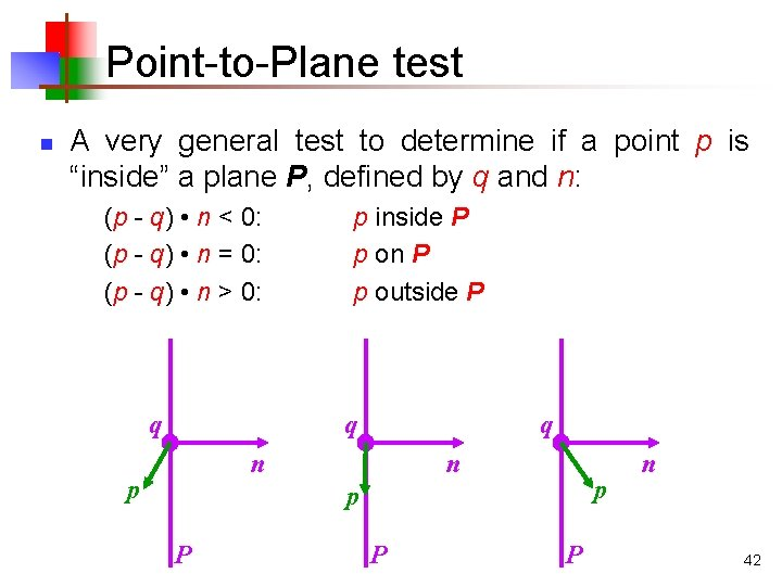 Point-to-Plane test n A very general test to determine if a point p is