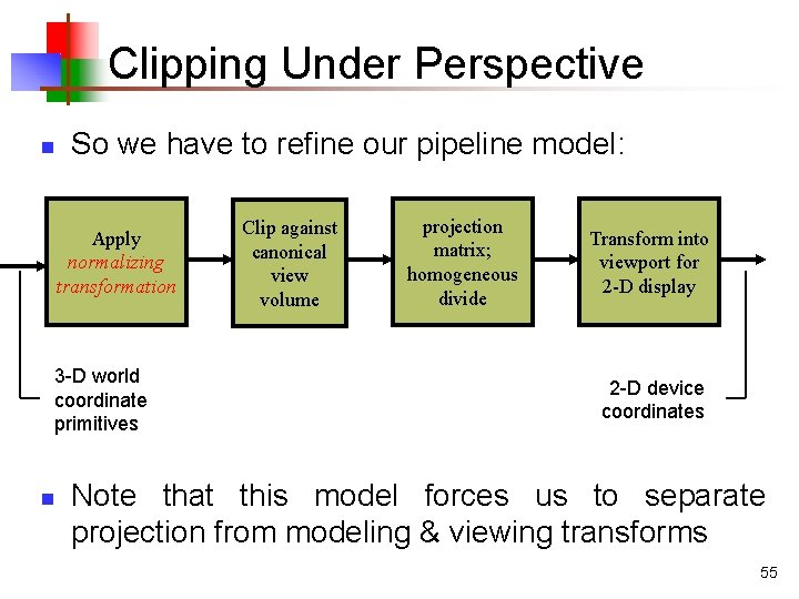 Clipping Under Perspective n So we have to refine our pipeline model: Apply normalizing