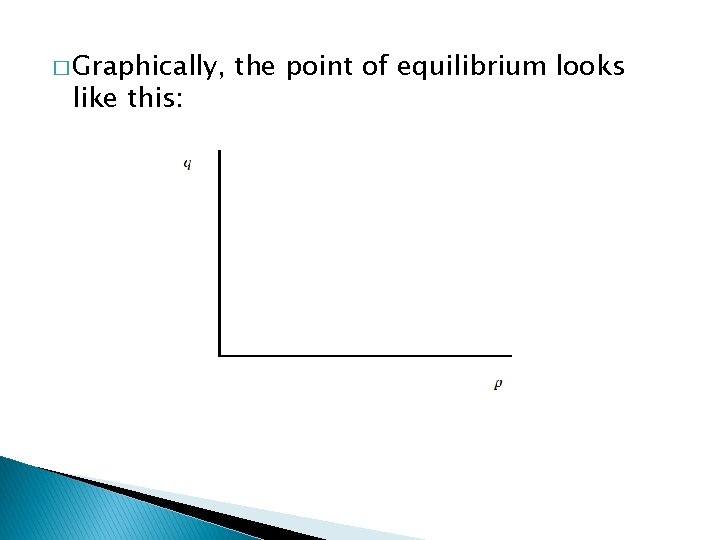 � Graphically, like this: the point of equilibrium looks