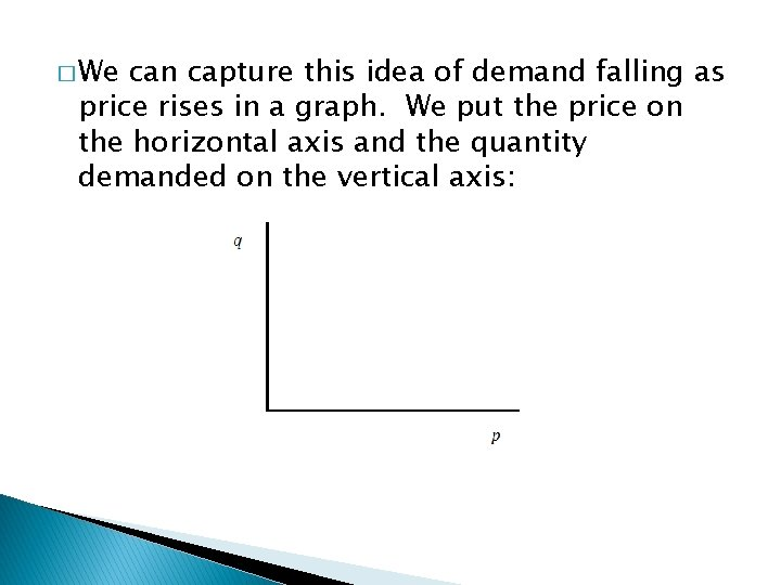 � We can capture this idea of demand falling as price rises in a